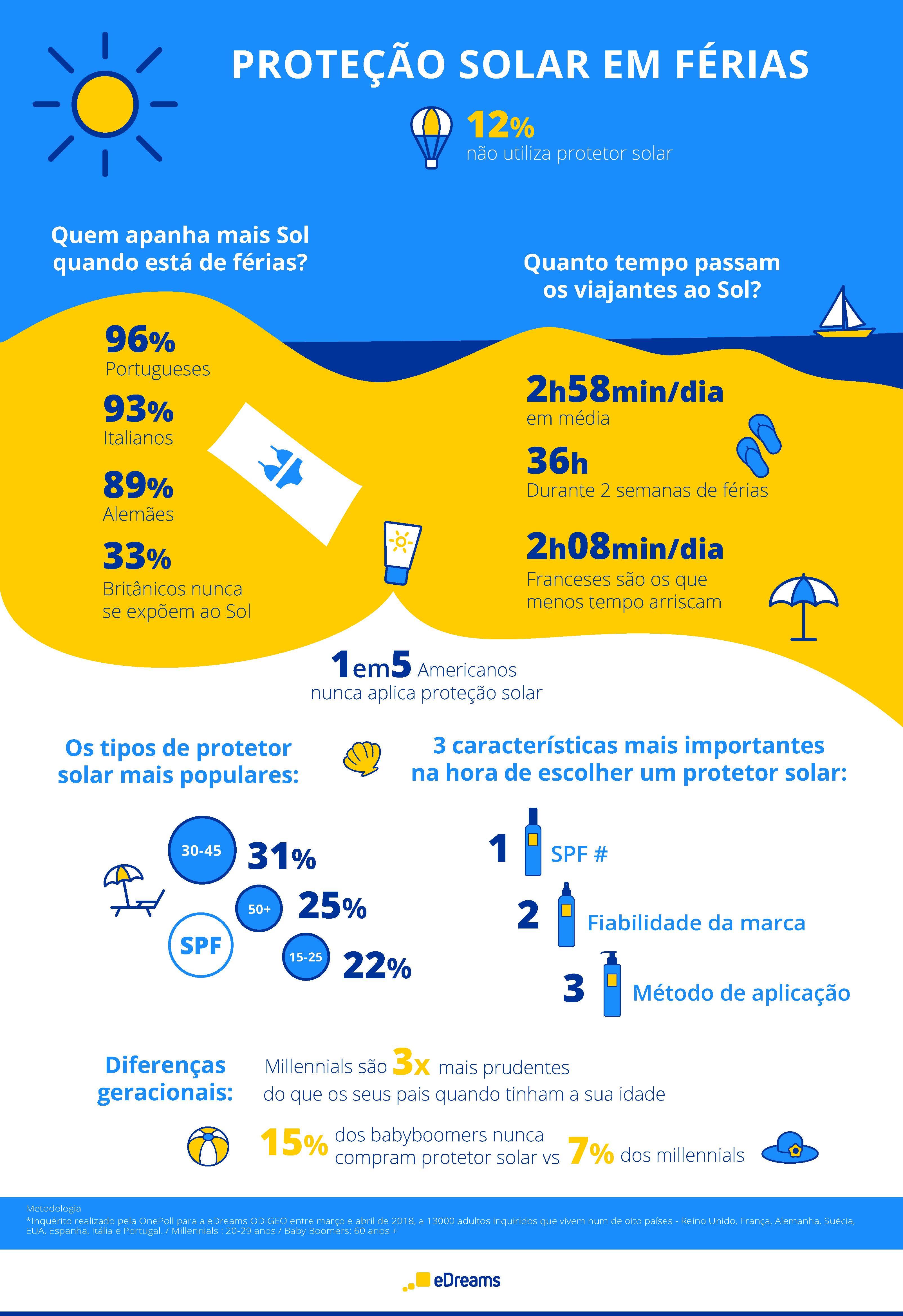 infograph